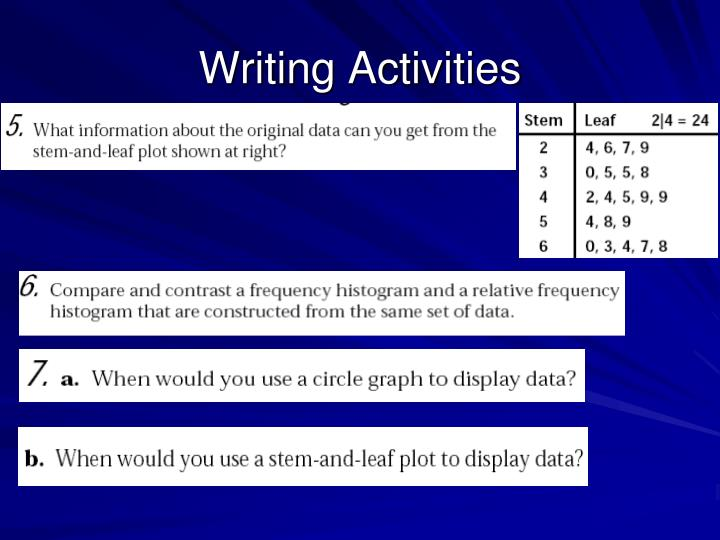 Writing Activities