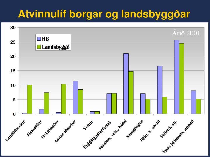 Atvinnulíf borgar og landsbyggðar