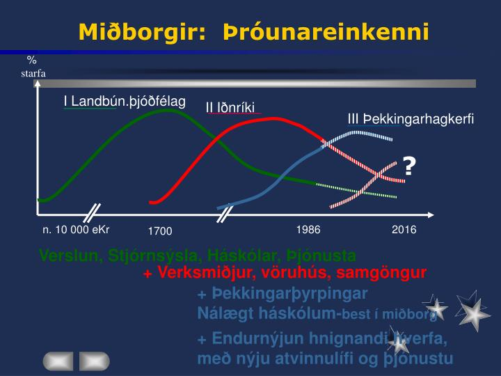 I Landbún.þjóðfélag