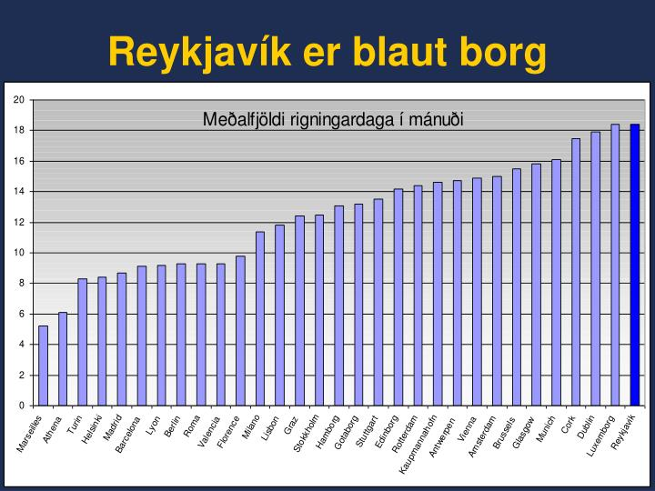 Reykjavík er blaut borg