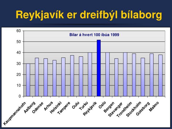 Reykjavík er dreifbýl bílaborg