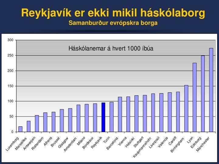 Reykjavík er ekki mikil háskólaborg