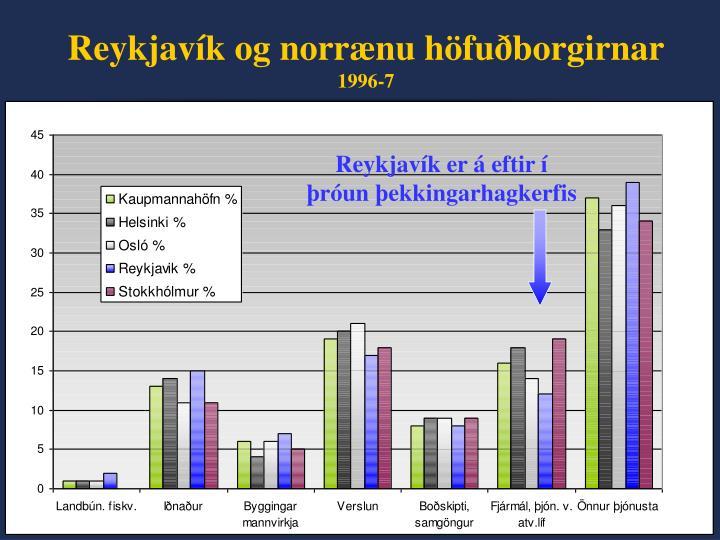 Reykjavík og norrænu höfuðborgirnar