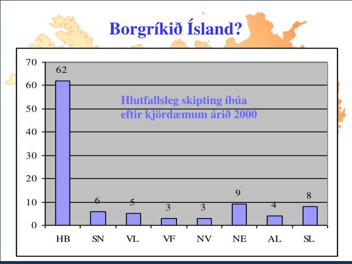 Borgríkið Ísland?