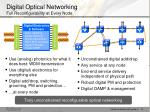 digital optical networking full reconfigurability at every node