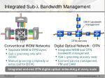 integrated sub bandwidth management