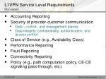 l1vpn service level requirements discussion