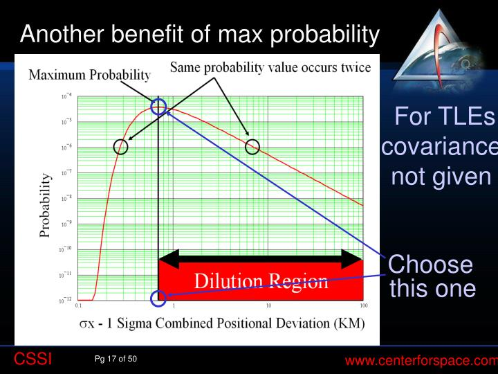 Another benefit of max probability