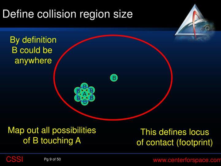 Define collision region size