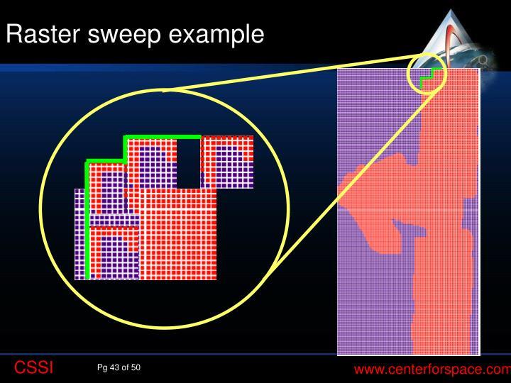 Raster sweep example
