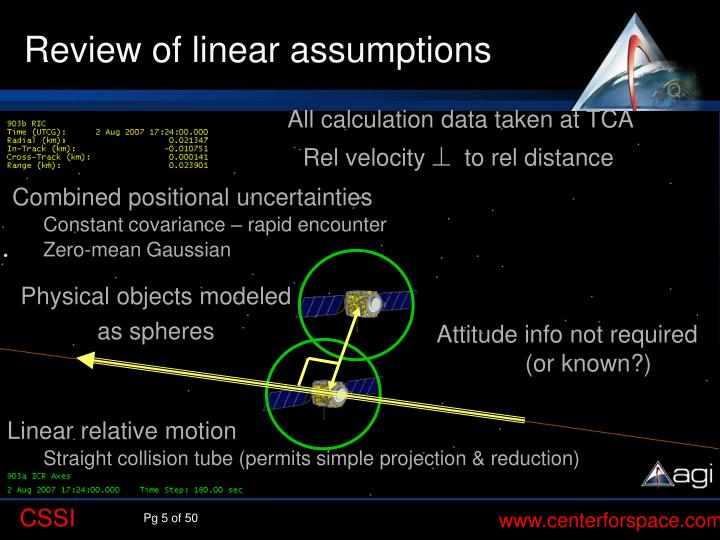 Review of linear assumptions