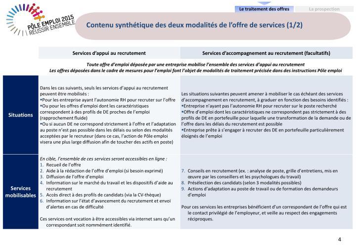 Contenu synthétique des deux modalités de l'offre de services (1/2)