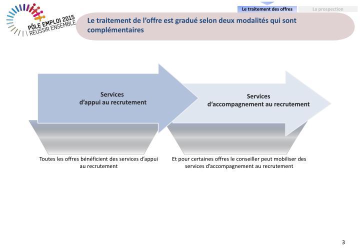 Le traitement de l'offre est gradué selon deux modalités qui sont complémentaires