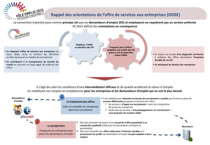 Rappel des orientations de l'offre de services aux entreprises (ODSE)
