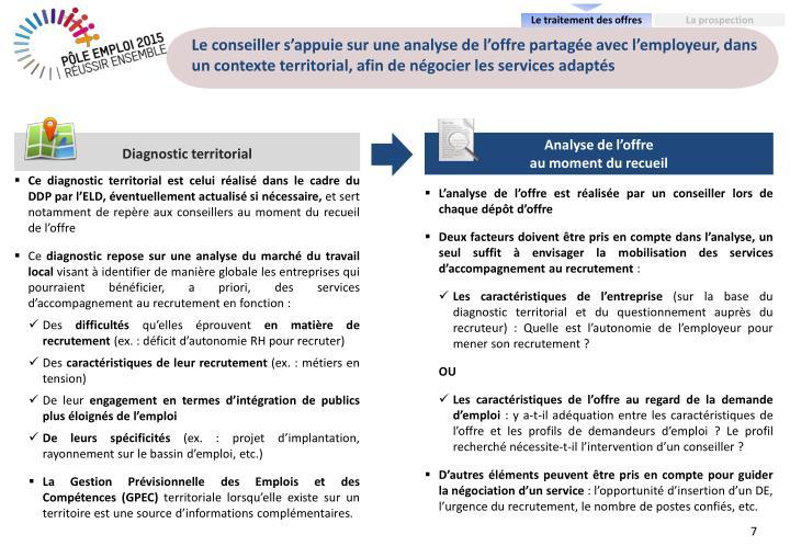Le conseiller s'appuie sur une analyse de l'offre partagée avec l'employeur, dans un contexte territorial, afin de négocier les services adaptés