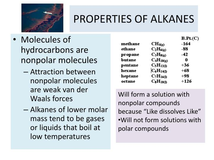 PROPERTIES OF ALKANES
