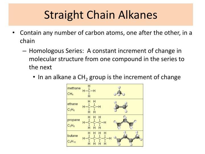 Straight Chain