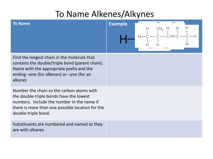 To Name Alkenes/Alkynes