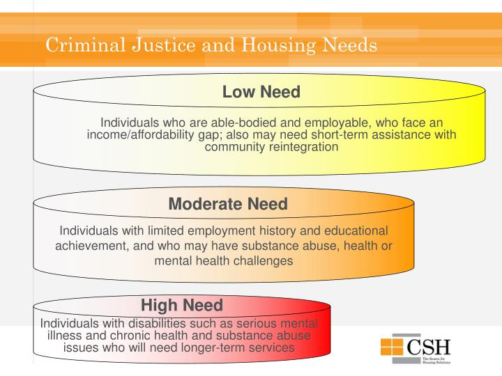 Criminal Justice and Housing Needs
