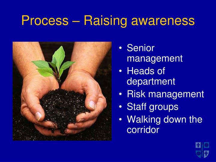 Process – Raising awareness
