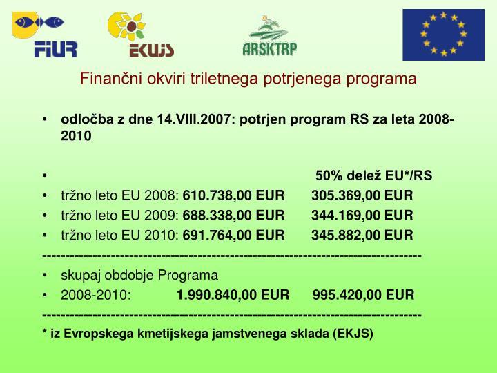 Finančni okviri triletnega potrjenega programa