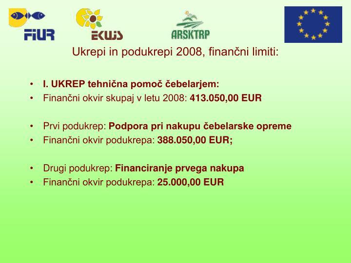 Ukrepi in podukrepi 2008, finančni limiti:
