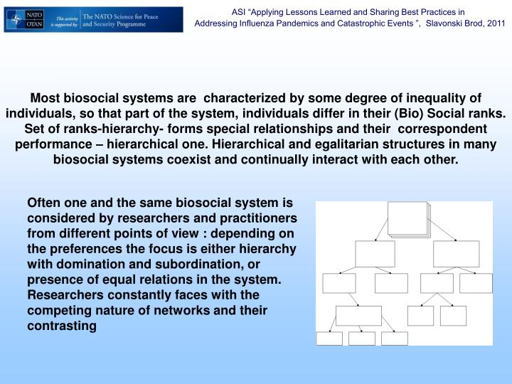 Most biosocial systems are  characterized by some degree of inequality of individuals, so that part of the system, individuals differ in their (Bio) Social ranks. Set of ranks-hierarchy- forms special relationships and their  correspondent performance – hierarchical one. Hierarchical and egalitarian structures in many biosocial systems coexist and continually interact with each other.