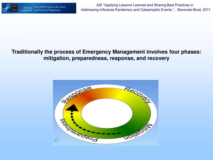Traditionally the process of Emergency Management involves four phases: mitigation, preparedness, response, and recovery