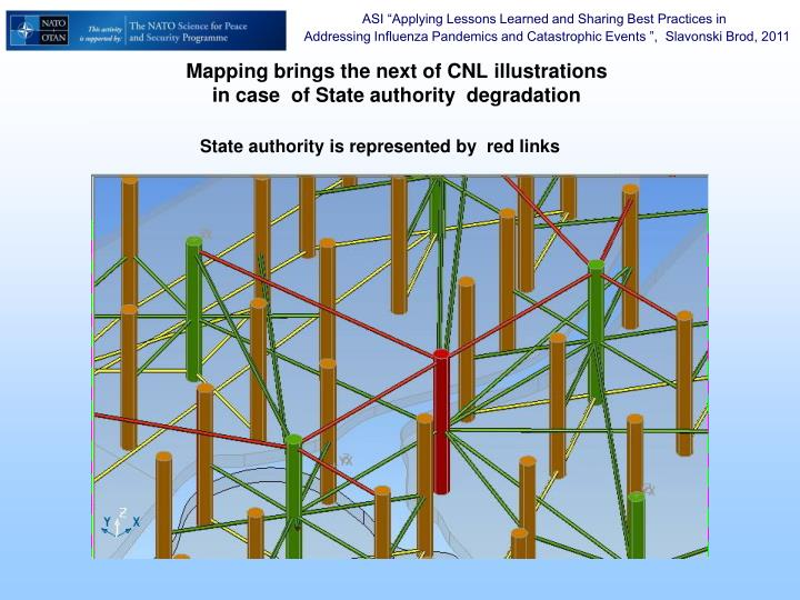 Mapping brings the next of CNL