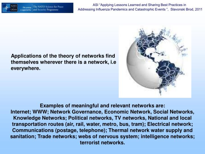 Applications of the theory of networks find themselves wherever there is a network, i.e everywhere.