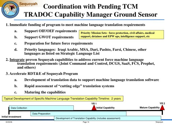 Coordination with Pending TCM