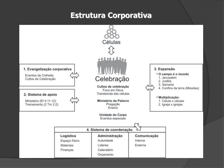 Estrutura Corporativa