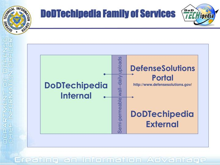 DoDTechipedia Family of Services