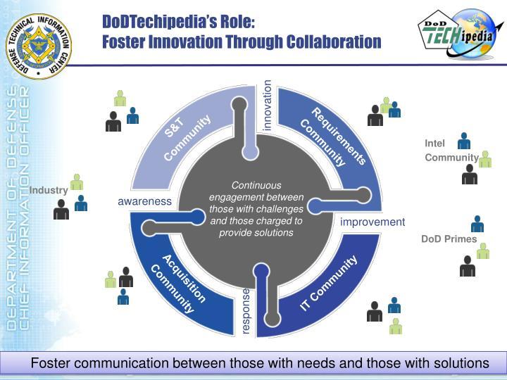 DoDTechipedia's Role: