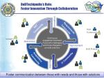dodtechipedia s role foster innovation through collaboration