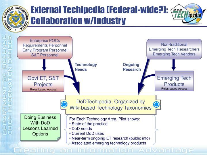 External Techipedia (Federal-wide?):