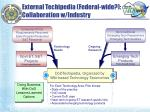 external techipedia federal wide collaboration w industry