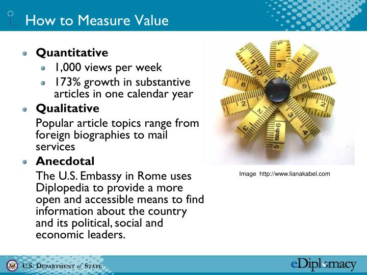 How to Measure Value