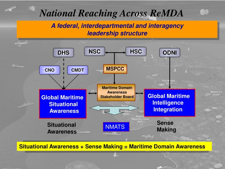 National Reaching Across ReMDA Structure