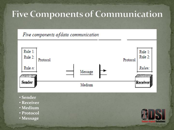 Five Components of Communication