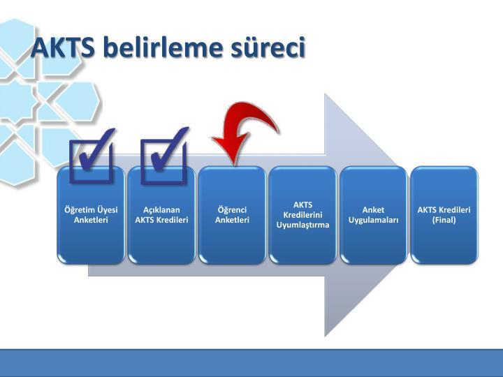 AKTS belirleme süreci