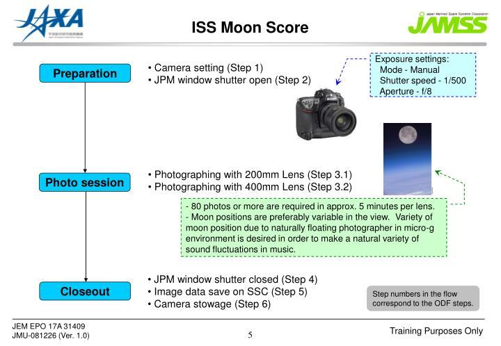 ISS Moon Score