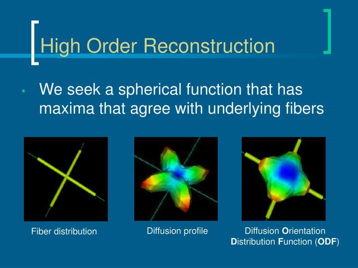 High Order Reconstruction