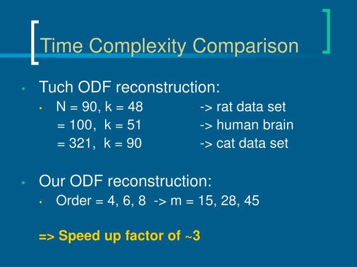 Time Complexity Comparison