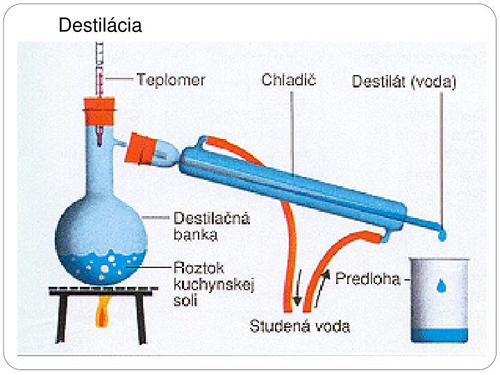 Destilácia