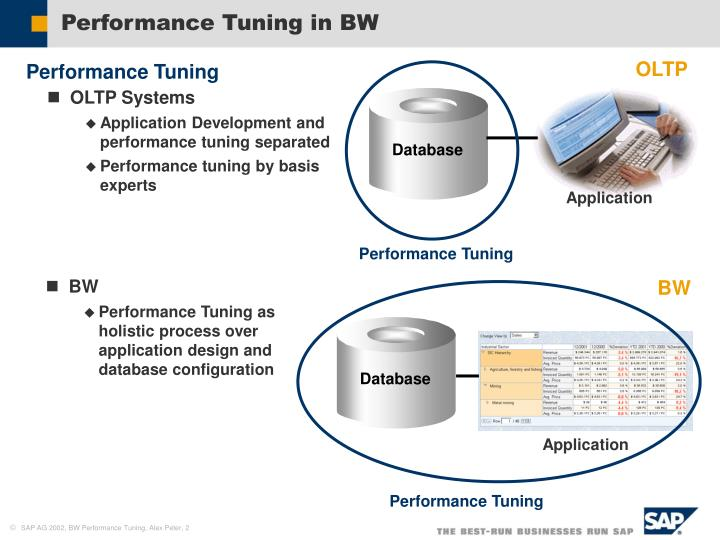 Performance tuning in bw