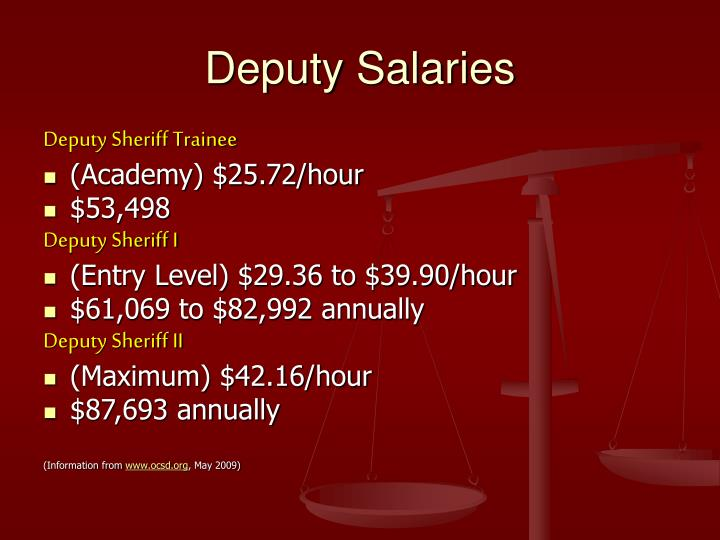 Deputy Salaries