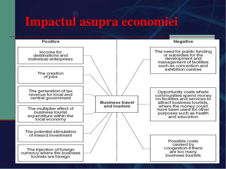 Impactul asupra economiei