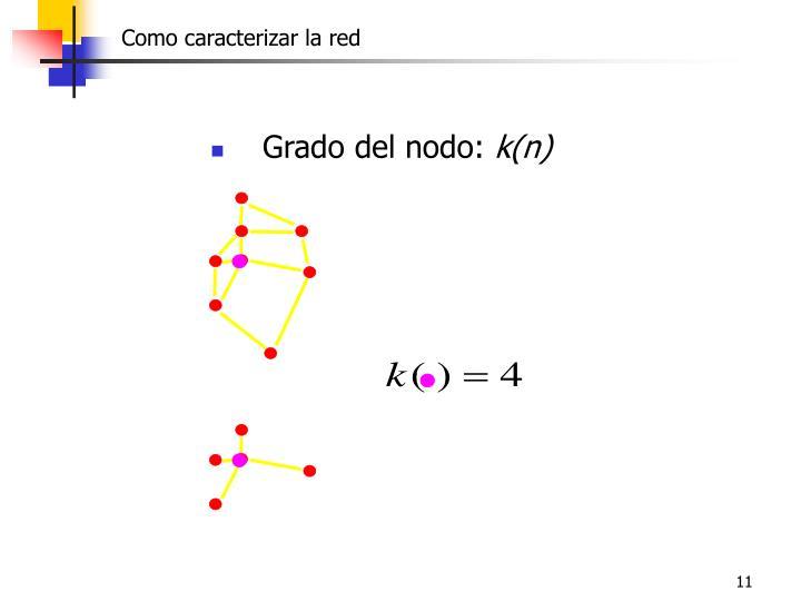 Como caracterizar la red