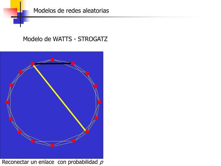 Modelos de redes aleatorias